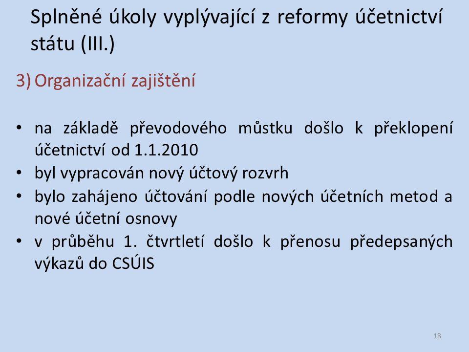 Splněné úkoly vyplývající z reformy účetnictví státu (III.) 3)Organizační zajištění na základě převodového můstku došlo k překlopení účetnictví od 1.1.2010 byl vypracován nový účtový rozvrh bylo zahájeno účtování podle nových účetních metod a nové účetní osnovy v průběhu 1.
