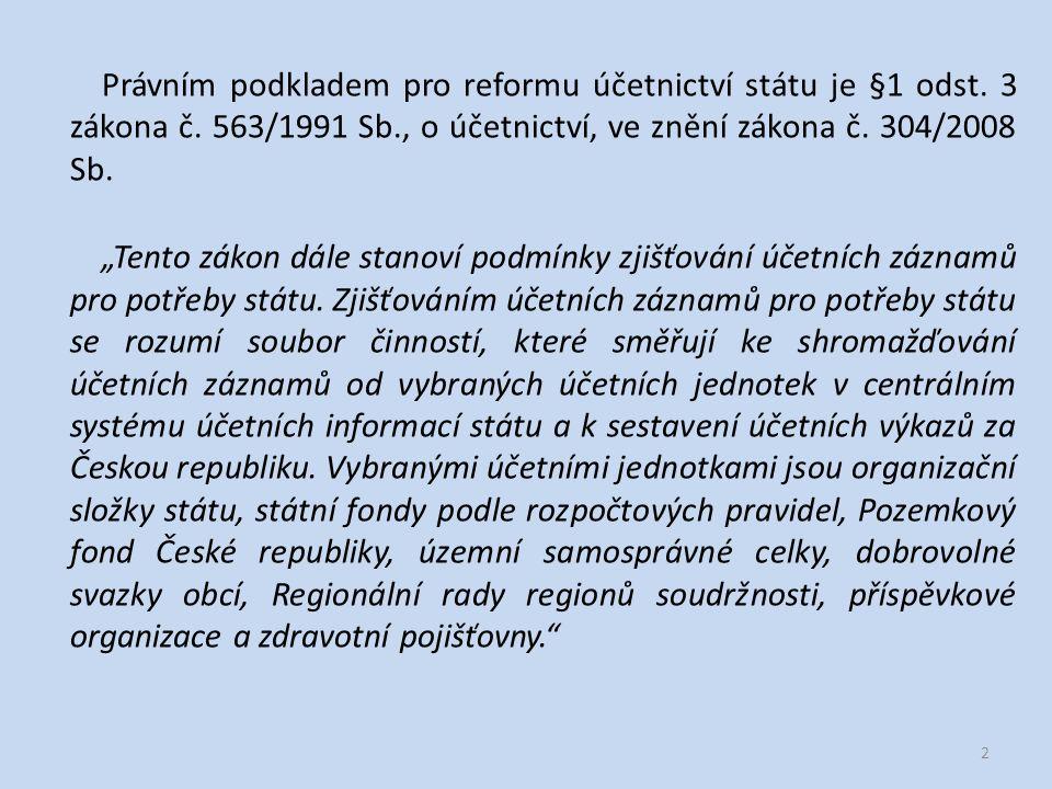 Změny v oblasti výkaznictví (II.) 2)změny vyplývající z vyhlášky č.