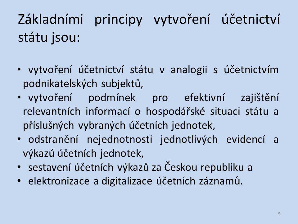 Základními principy vytvoření účetnictví státu jsou: vytvoření účetnictví státu v analogii s účetnictvím podnikatelských subjektů, vytvoření podmínek pro efektivní zajištění relevantních informací o hospodářské situaci státu a příslušných vybraných účetních jednotek, odstranění nejednotnosti jednotlivých evidencí a výkazů účetních jednotek, sestavení účetních výkazů za Českou republiku a elektronizace a digitalizace účetních záznamů.