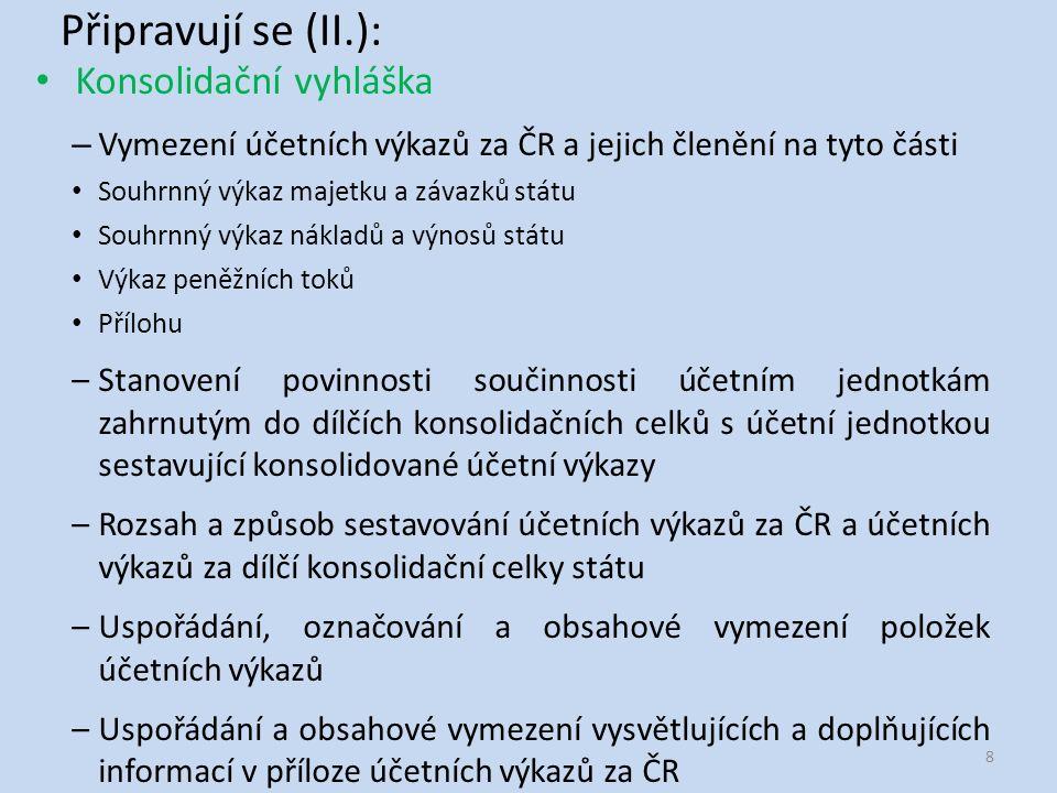 Splněné úkoly vyplývající z reformy účetnictví státu (IV.) 4)Metodické zajištění byl vypracován Příkaz ministryně č.