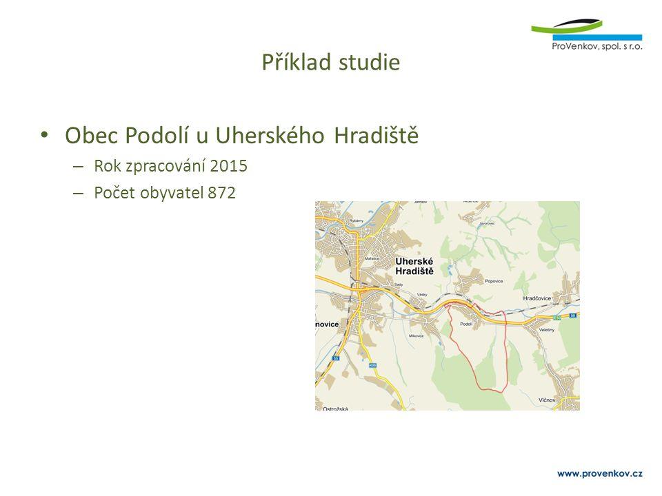 Příklad studie Obec Podolí u Uherského Hradiště – Rok zpracování 2015 – Počet obyvatel 872