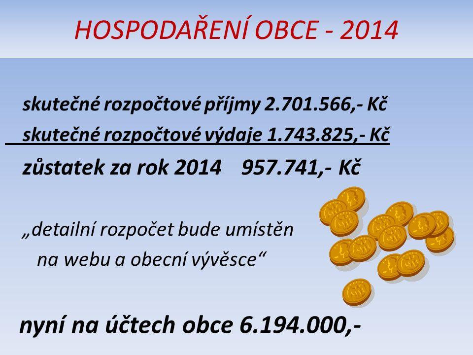 """HOSPODAŘENÍ OBCE - 2014 skutečné rozpočtové příjmy 2.701.566,- Kč skutečné rozpočtové výdaje 1.743.825,- Kč zůstatek za rok 2014957.741,- Kč """"detailní rozpočet bude umístěn na webu a obecní vývěsce nyní na účtech obce 6.194.000,-"""