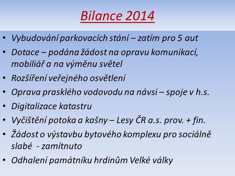 PlánPlán pro rok 2015 Územní plán – dokončení PRVKUK – podání a dokončení Kanalizace – projekt decentral.