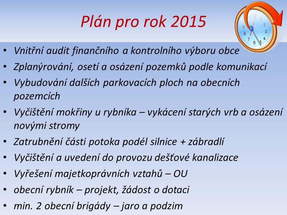 Rozpočet pro rok 2015 plánované příjmy 2.722.000,- plánované výdaje 2.722.000,- detailní rozpočet bude na webu a vývěsce OU