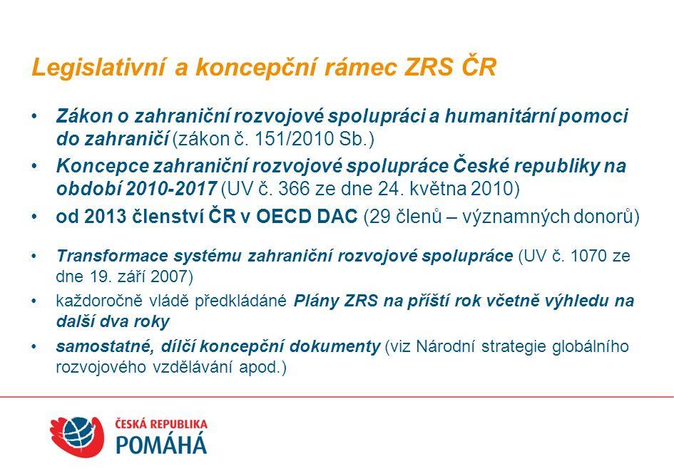Zákon o zahraniční rozvojové spolupráci a humanitární pomoci do zahraničí (zákon č.