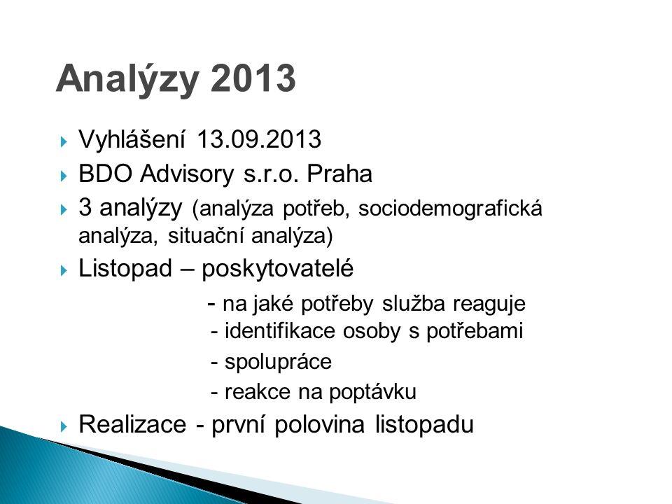  Vyhlášení 13.09.2013  BDO Advisory s.r.o.