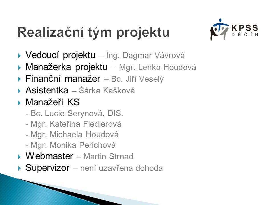  Vedoucí projektu – Ing. Dagmar Vávrová  Manažerka projektu – Mgr.