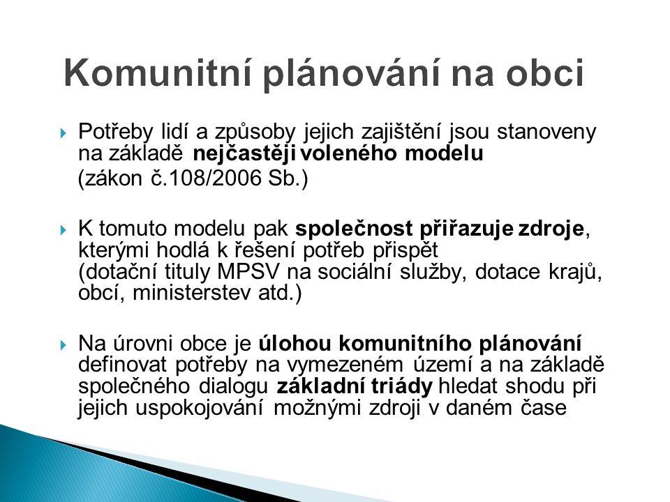  Potřeby lidí a způsoby jejich zajištění jsou stanoveny na základě nejčastěji voleného modelu (zákon č.108/2006 Sb.)  K tomuto modelu pak společnost přiřazuje zdroje, kterými hodlá k řešení potřeb přispět (dotační tituly MPSV na sociální služby, dotace krajů, obcí, ministerstev atd.)  Na úrovni obce je úlohou komunitního plánování definovat potřeby na vymezeném území a na základě společného dialogu základní triády hledat shodu při jejich uspokojování možnými zdroji v daném čase