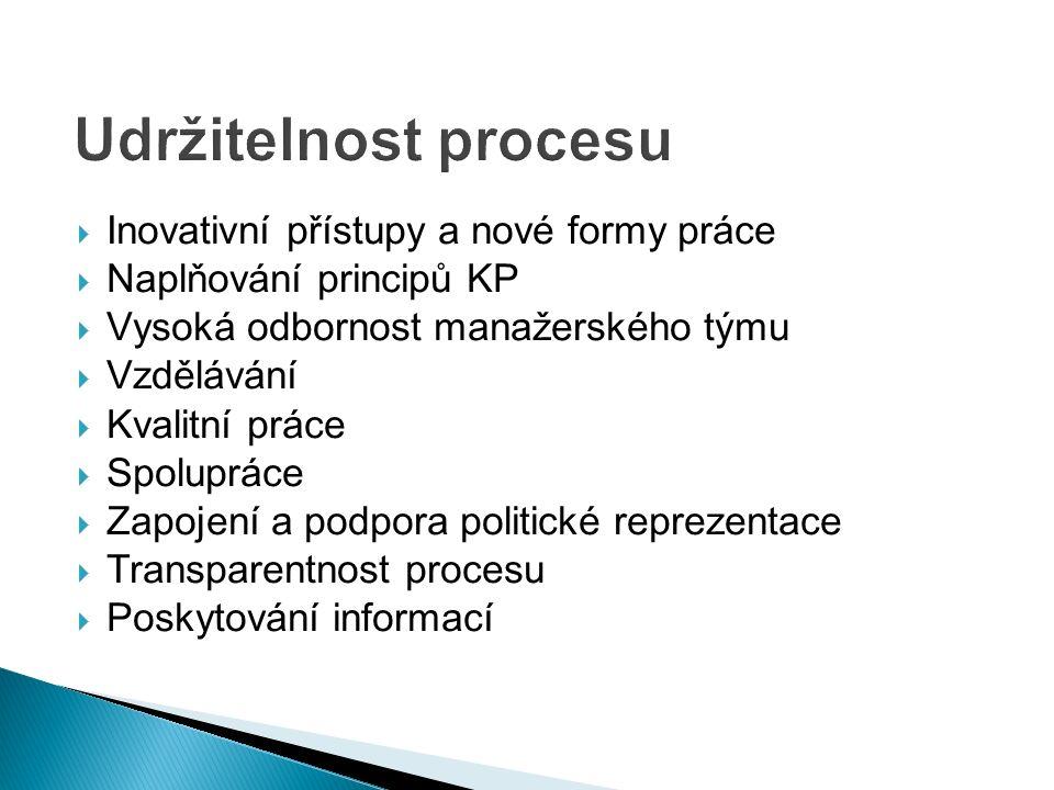  Inovativní přístupy a nové formy práce  Naplňování principů KP  Vysoká odbornost manažerského týmu  Vzdělávání  Kvalitní práce  Spolupráce  Zapojení a podpora politické reprezentace  Transparentnost procesu  Poskytování informací