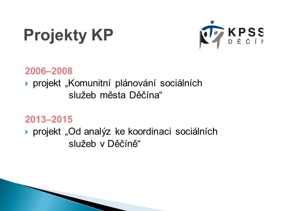 """2006–2008  projekt """"Komunitní plánování sociálních služeb města Děčína 2013–2015  projekt """"Od analýz ke koordinaci sociálních služeb v Děčíně Projekty KP"""