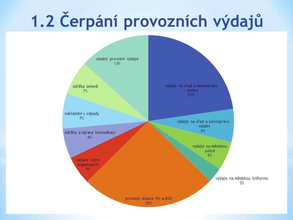 1.2 Čerpání provozních výdajů