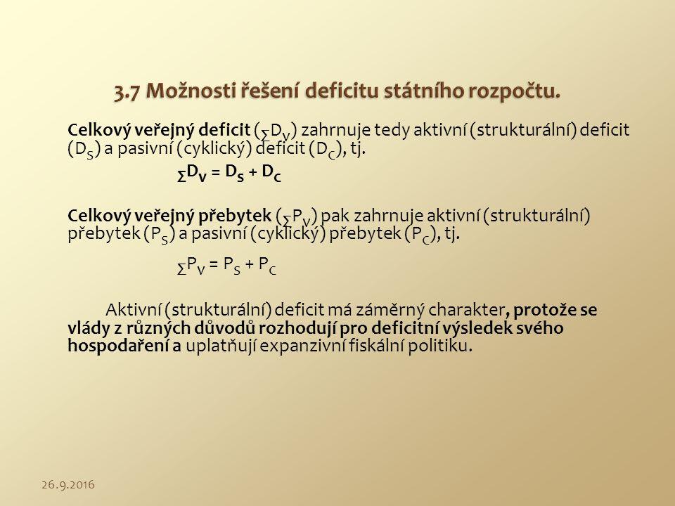 Celkový veřejný deficit ( Σ D v ) zahrnuje tedy aktivní (strukturální) deficit (D s ) a pasivní (cyklický) deficit (D c ), tj. Σ D v = D s + D c Celko