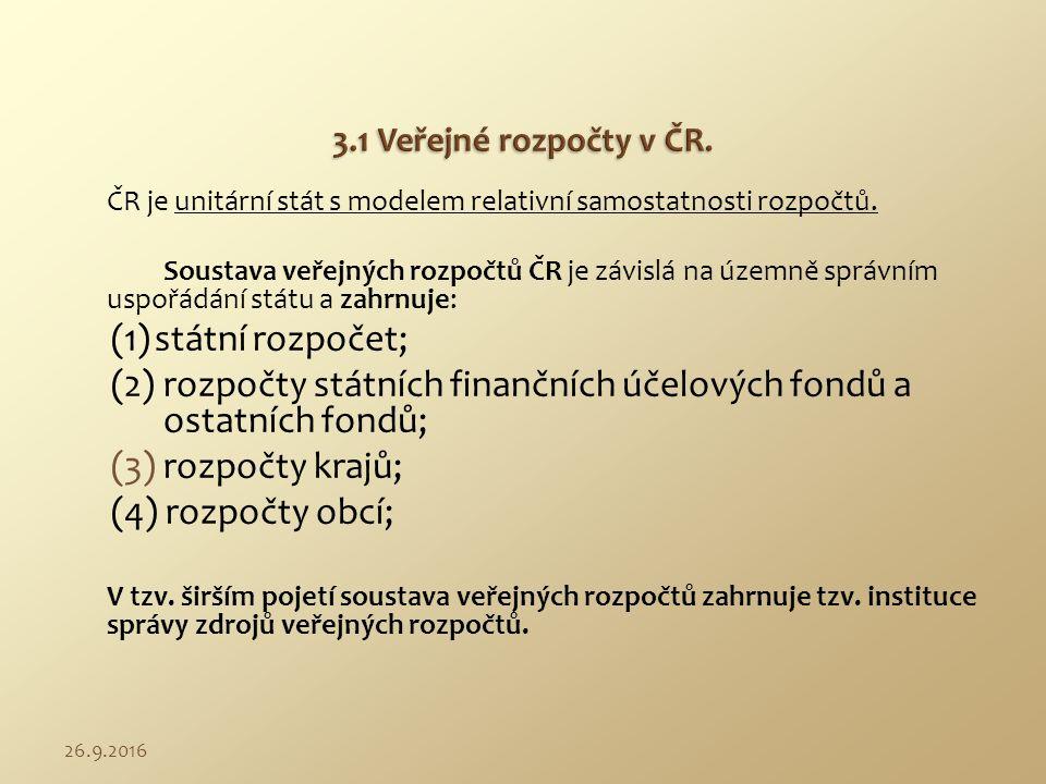ČR je unitární stát s modelem relativní samostatnosti rozpočtů. Soustava veřejných rozpočtů ČR je závislá na územně správním uspořádání státu a zahrnu