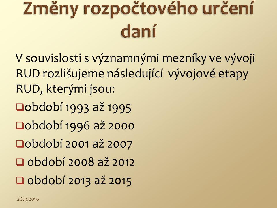 V souvislosti s významnými mezníky ve vývoji RUD rozlišujeme následující vývojové etapy RUD, kterými jsou:  období 1993 až 1995  období 1996 až 2000