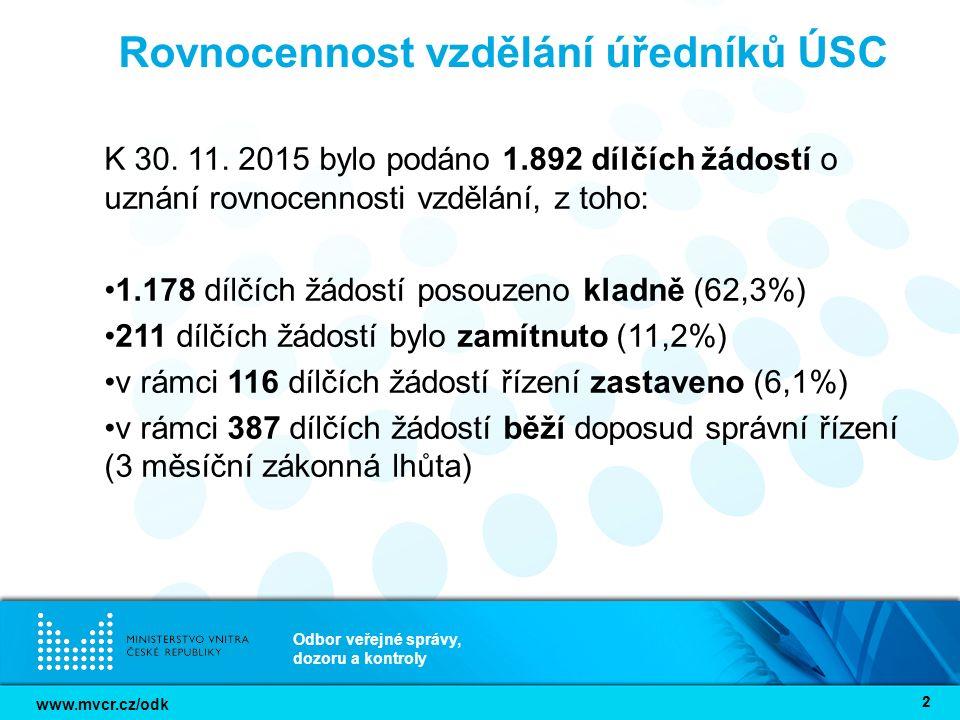 www.mvcr.cz/odk Odbor veřejné správy, dozoru a kontroly 22 Rovnocennost vzdělání úředníků ÚSC K 30.