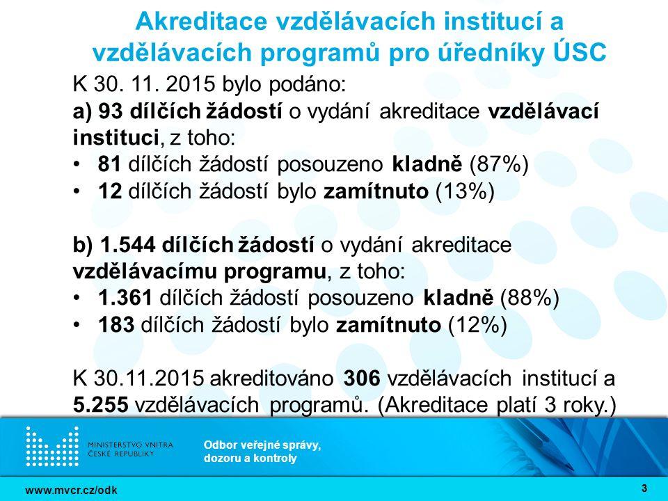 www.mvcr.cz/odk Odbor veřejné správy, dozoru a kontroly 33 Akreditace vzdělávacích institucí a vzdělávacích programů pro úředníky ÚSC K 30.