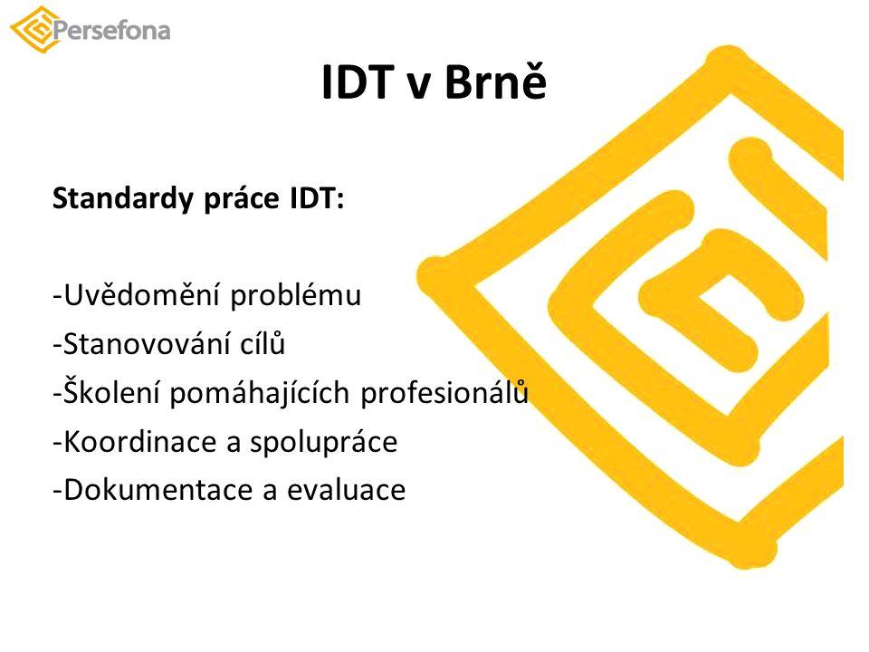 IDT v Brně Standardy práce IDT: -Uvědomění problému -Stanovování cílů -Školení pomáhajících profesionálů -Koordinace a spolupráce -Dokumentace a evaluace