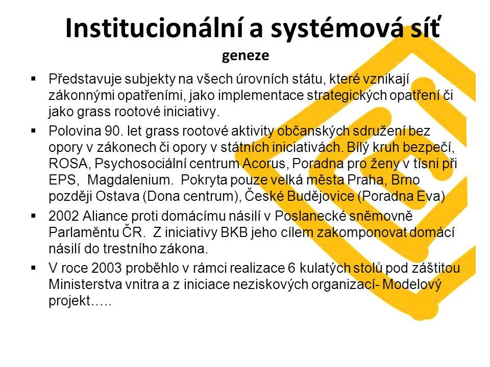 Institucionální a systémová síť geneze  Představuje subjekty na všech úrovních státu, které vznikají zákonnými opatřeními, jako implementace strategických opatření či jako grass rootové iniciativy.