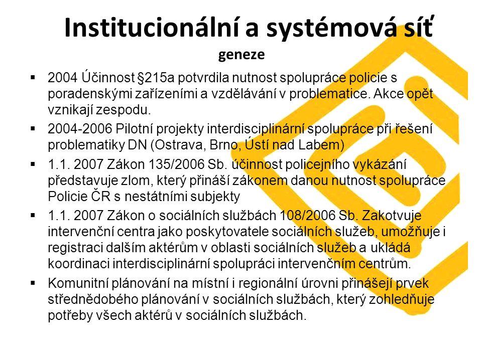 Institucionální a systémová síť geneze  2004 Účinnost §215a potvrdila nutnost spolupráce policie s poradenskými zařízeními a vzdělávání v problematice.