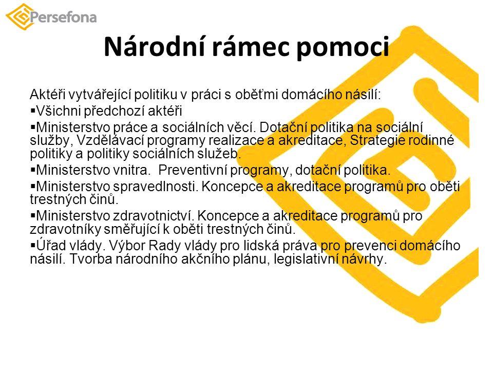 Národní rámec pomoci Aktéři vytvářející politiku v práci s oběťmi domácího násilí:  Všichni předchozí aktéři  Ministerstvo práce a sociálních věcí.