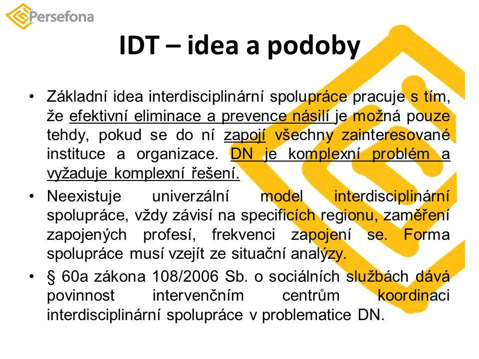 IDT – idea a podoby Základní idea interdisciplinární spolupráce pracuje s tím, že efektivní eliminace a prevence násilí je možná pouze tehdy, pokud se do ní zapojí všechny zainteresované instituce a organizace.