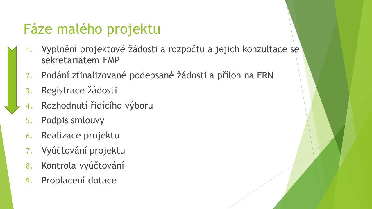 Fáze malého projektu 1. Vyplnění projektové žádosti a rozpočtu a jejich konzultace se sekretariátem FMP 2. Podání zfinalizované podepsané žádosti a př