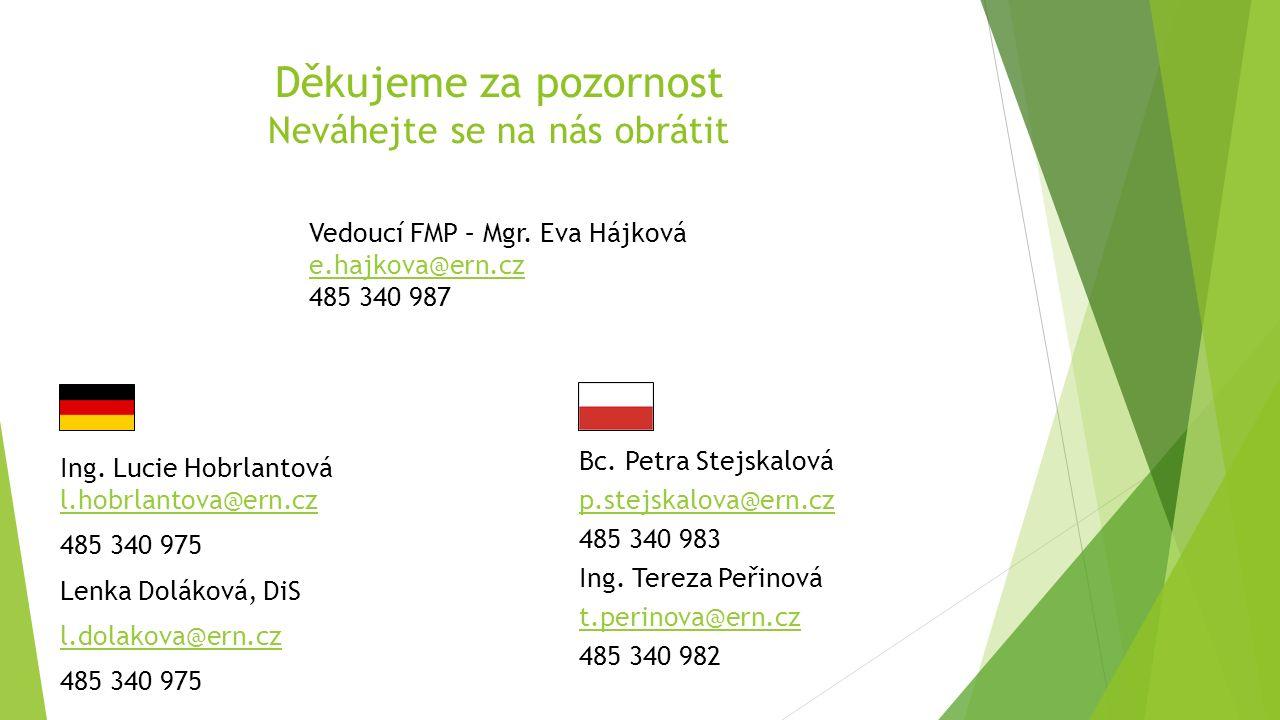 Děkujeme za pozornost Neváhejte se na nás obrátit Ing. Lucie Hobrlantová l.hobrlantova@ern.cz l.hobrlantova@ern.cz 485 340 975 Lenka Doláková, DiS l.d
