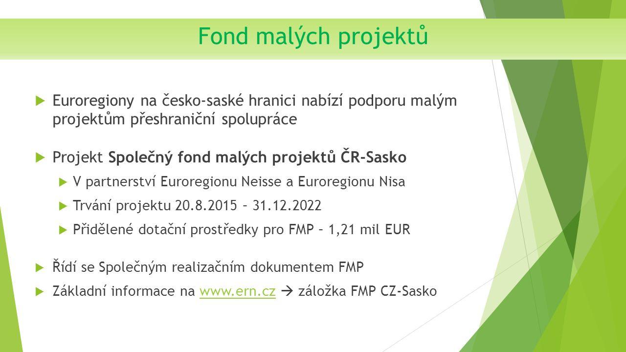 Fond malých projektů  Euroregiony na česko-saské hranici nabízí podporu malým projektům přeshraniční spolupráce  Projekt Společný fond malých projektů ČR-Sasko  V partnerství Euroregionu Neisse a Euroregionu Nisa  Trvání projektu 20.8.2015 – 31.12.2022  Přidělené dotační prostředky pro FMP – 1,21 mil EUR  Řídí se Společným realizačním dokumentem FMP  Základní informace na www.ern.cz  záložka FMP CZ-Saskowww.ern.cz