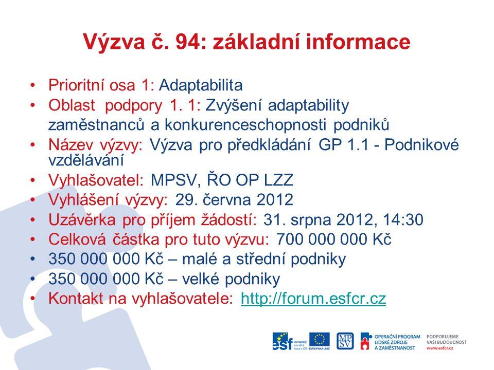 Výzva č. 94: základní informace Prioritní osa 1: Adaptabilita Oblast podpory 1.