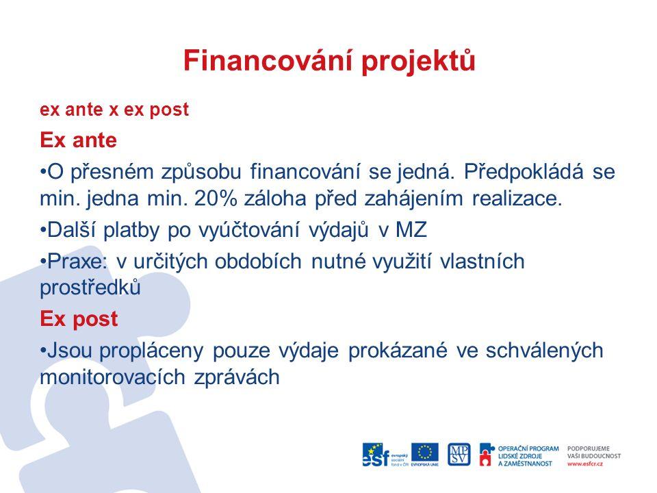 Financování projektů ex ante x ex post Ex ante O přesném způsobu financování se jedná.