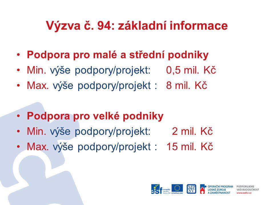 Výzva č. 94: základní informace Podpora pro malé a střední podniky Min.