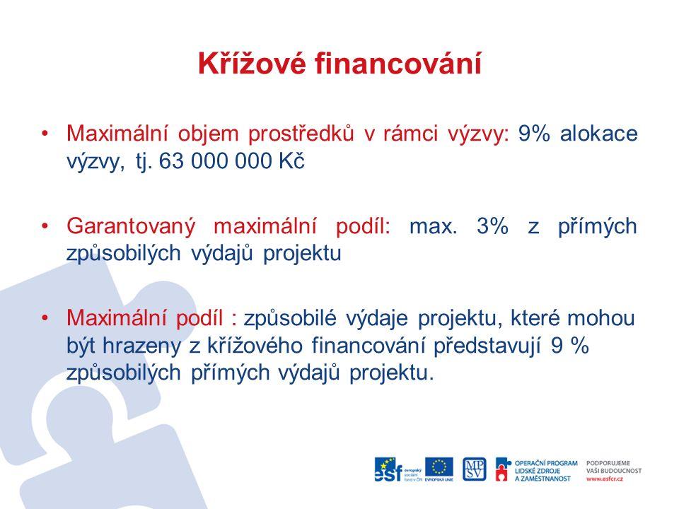 Křížové financování Maximální objem prostředků v rámci výzvy: 9% alokace výzvy, tj.