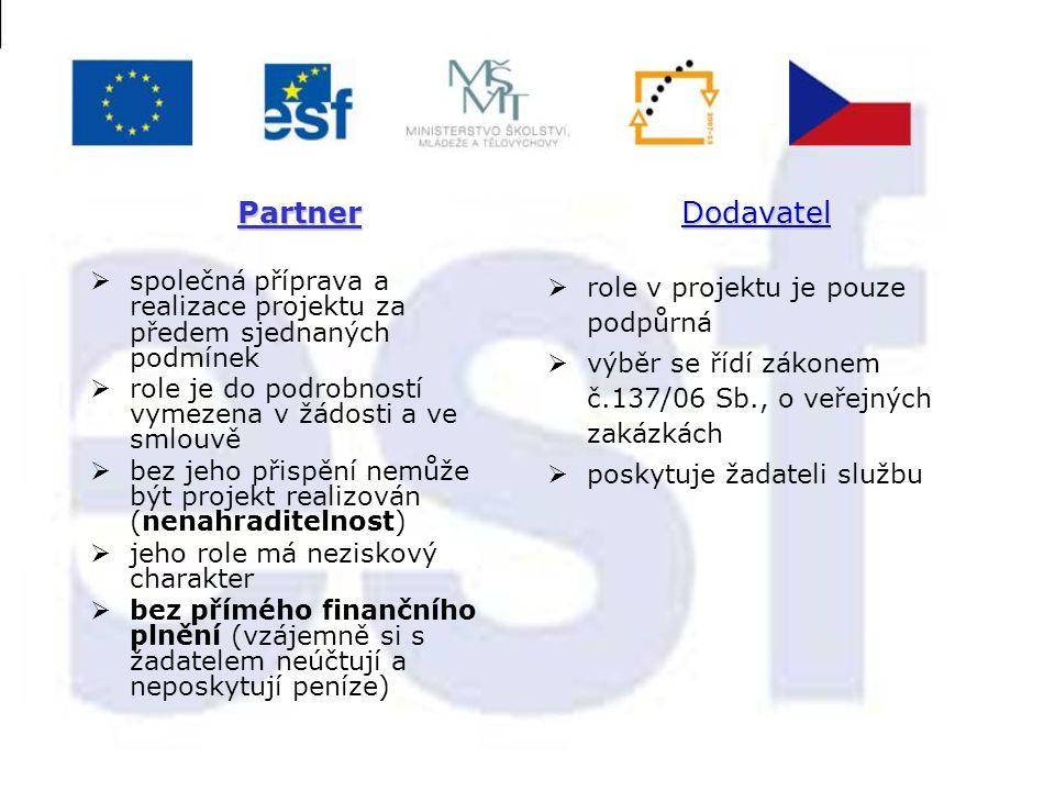 Partner  společná příprava a realizace projektu za předem sjednaných podmínek  role je do podrobností vymezena v žádosti a ve smlouvě  bez jeho přispění nemůže být projekt realizován (nenahraditelnost)  jeho role má neziskový charakter  bez přímého finančního plnění (vzájemně si s žadatelem neúčtují a neposkytují peníze)Dodavatel  role v projektu je pouze podpůrná  výběr se řídí zákonem č.137/06 Sb., o veřejných zakázkách  poskytuje žadateli službu