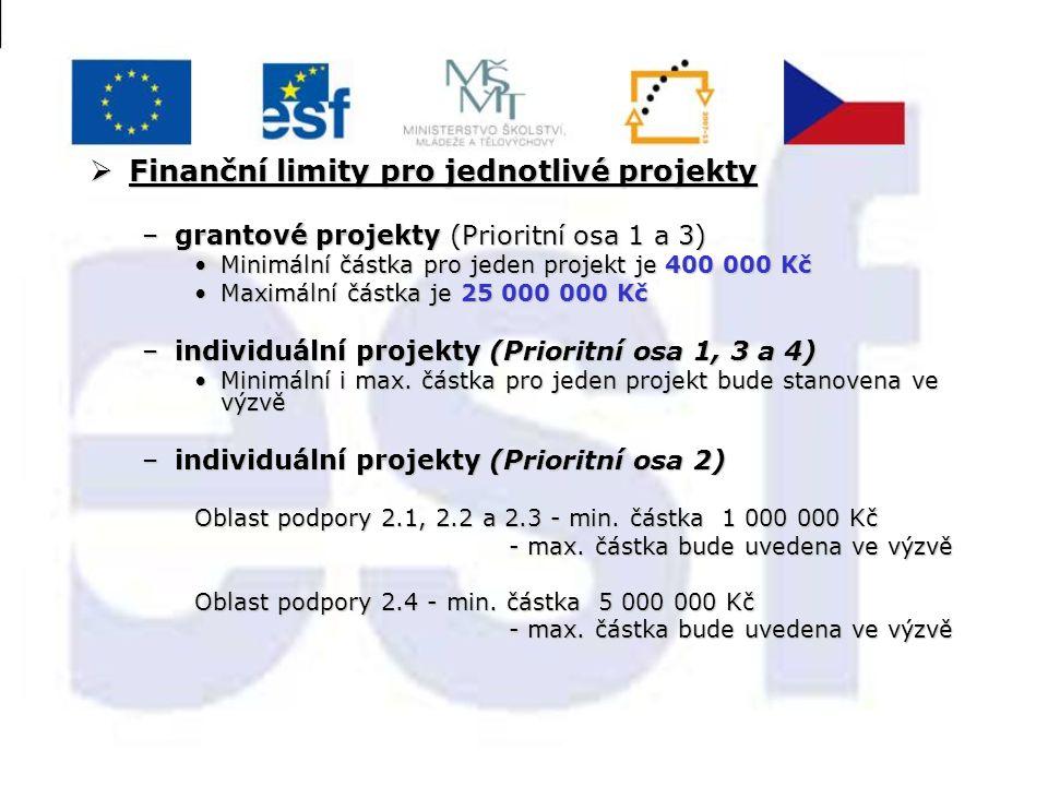  Finanční limity pro jednotlivé projekty –grantové projekty (Prioritní osa 1 a 3) Minimální částka pro jeden projekt je 400 000 KčMinimální částka pro jeden projekt je 400 000 Kč Maximální částka je 25 000 000 KčMaximální částka je 25 000 000 Kč –individuální projekty (Prioritní osa 1, 3 a 4) Minimální i max.
