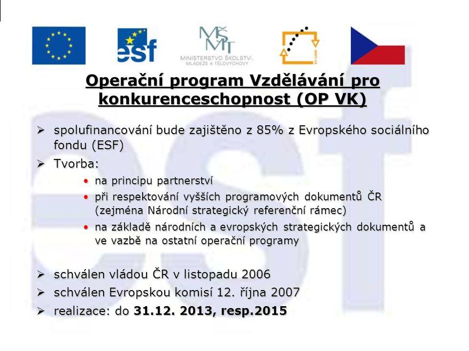 Operační program Vzdělávání pro konkurenceschopnost (OP VK)  spolufinancování bude zajištěno z 85% z Evropského sociálního fondu (ESF)  Tvorba: na p