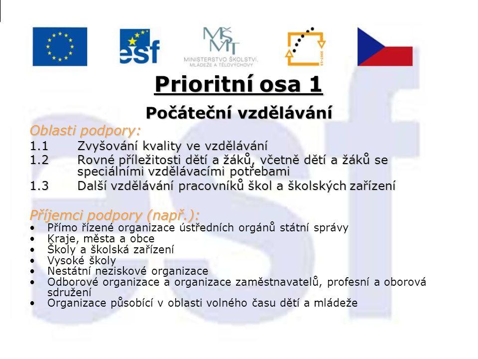 Prioritní osa 1 Počáteční vzdělávání Oblasti podpory: 1.1 Zvyšování kvality ve vzdělávání 1.2 Rovné příležitosti dětí a žáků, včetně dětí a žáků se sp