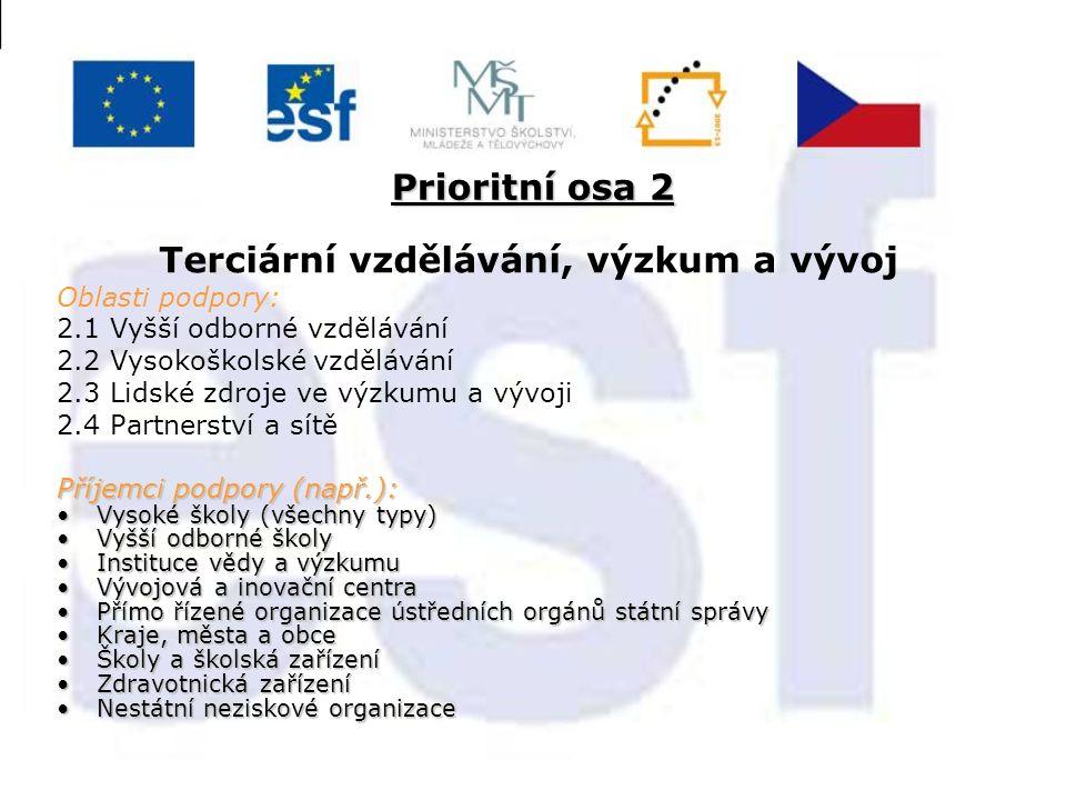 Prioritní osa 2 Terciární vzdělávání, výzkum a vývoj Oblasti podpory: 2.1 Vyšší odborné vzdělávání 2.2 Vysokoškolské vzdělávání 2.3 Lidské zdroje ve v