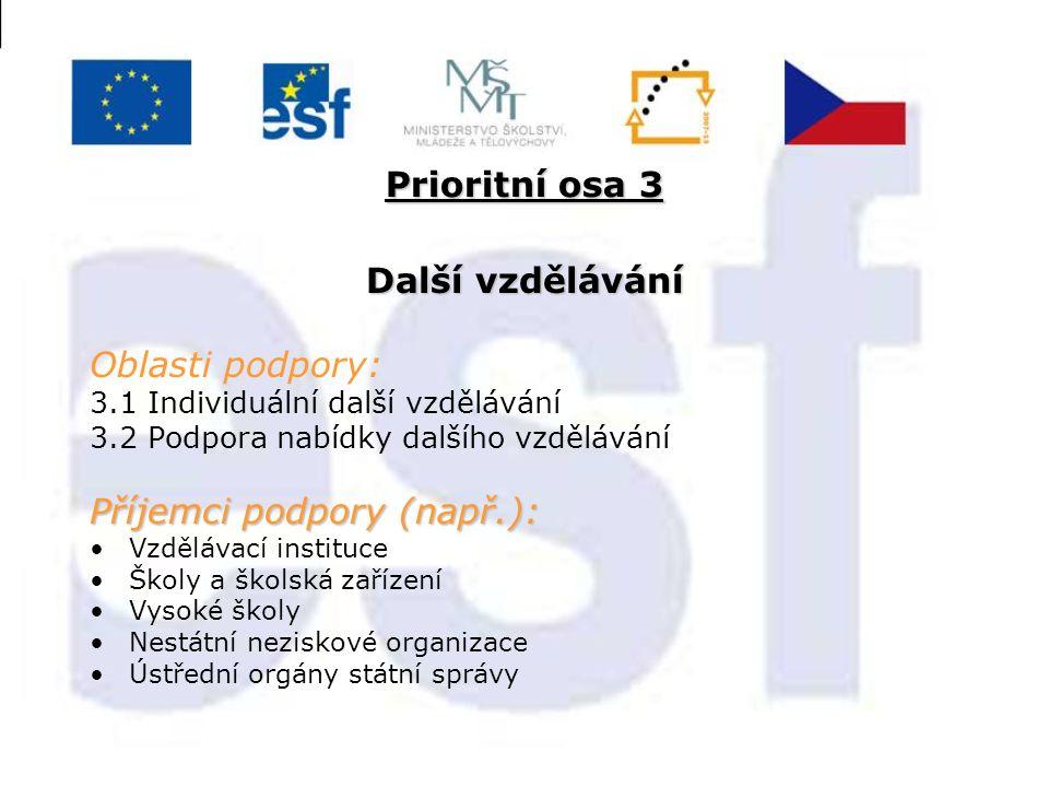 Prioritní osa 3 Další vzdělávání Oblasti podpory: 3.1 Individuální další vzdělávání 3.2 Podpora nabídky dalšího vzdělávání Příjemci podpory (např.): V