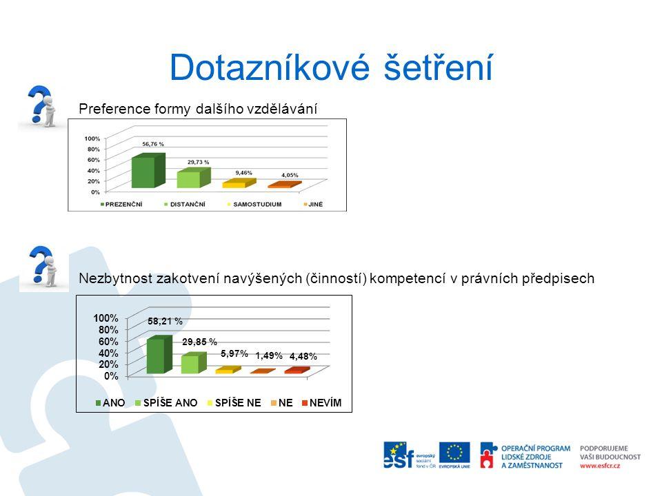 Dotazníkové šetření Preference formy dalšího vzdělávání Nezbytnost zakotvení navýšených (činností) kompetencí v právních předpisech
