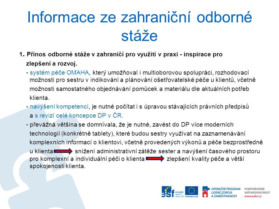Klíčová aktivita č.5 Odborná konference Budoucnost komunitní péče v ČR 23.-24.11.