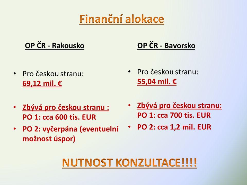 OP ČR - Rakousko Pro českou stranu: 69,12 mil. € Zbývá pro českou stranu : PO 1: cca 600 tis.