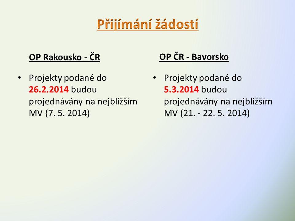 OP Rakousko - ČR Projekty podané do 26.2.2014 budou projednávány na nejbližším MV (7.