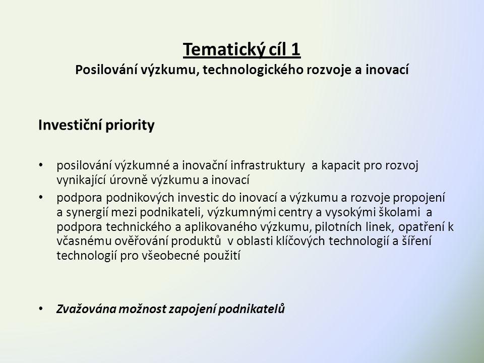 Tematický cíl 1 Posilování výzkumu, technologického rozvoje a inovací Investiční priority posilování výzkumné a inovační infrastruktury a kapacit pro rozvoj vynikající úrovně výzkumu a inovací podpora podnikových investic do inovací a výzkumu a rozvoje propojení a synergií mezi podnikateli, výzkumnými centry a vysokými školami a podpora technického a aplikovaného výzkumu, pilotních linek, opatření k včasnému ověřování produktů v oblasti klíčových technologií a šíření technologií pro všeobecné použití Zvažována možnost zapojení podnikatelů
