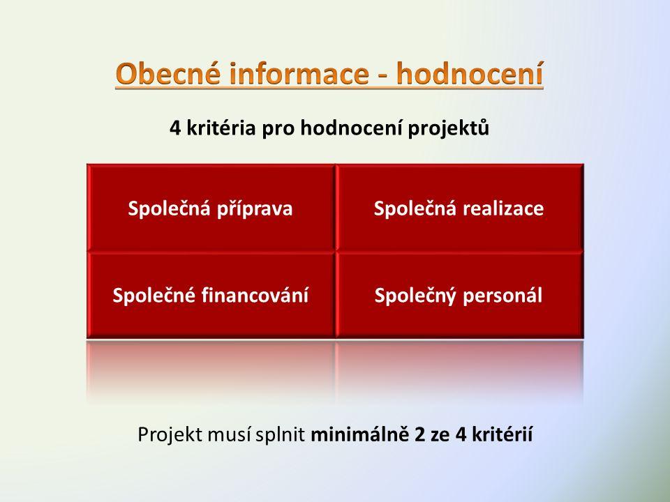 Projekt musí splnit minimálně 2 ze 4 kritérií