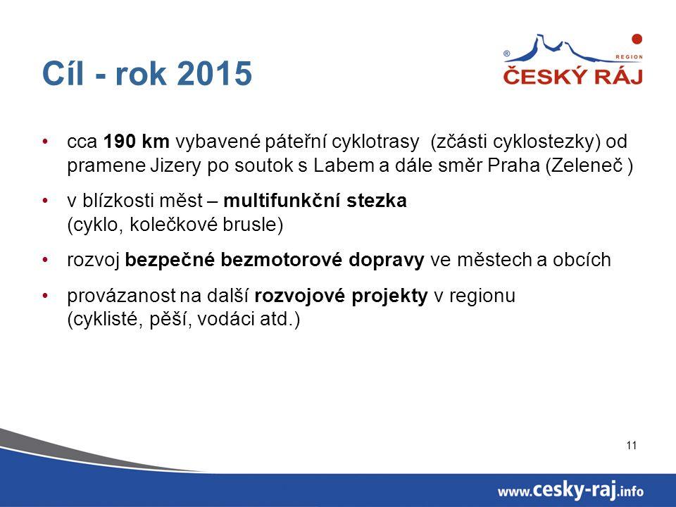 11 Cíl - rok 2015 cca 190 km vybavené páteřní cyklotrasy (zčásti cyklostezky) od pramene Jizery po soutok s Labem a dále směr Praha (Zeleneč ) v blízkosti měst – multifunkční stezka (cyklo, kolečkové brusle) rozvoj bezpečné bezmotorové dopravy ve městech a obcích provázanost na další rozvojové projekty v regionu (cyklisté, pěší, vodáci atd.)