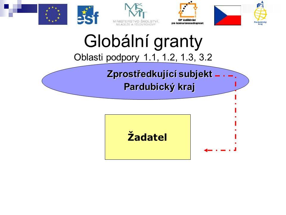 Globální granty Oblasti podpory 1.1, 1.2, 1.3, 3.2 Zprostředkující subjekt Pardubický kraj Žadatel