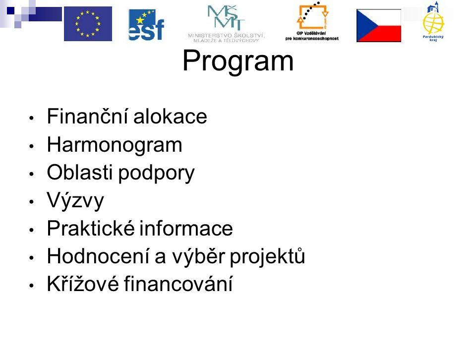 Program Finanční alokace Harmonogram Oblasti podpory Výzvy Praktické informace Hodnocení a výběr projektů Křížové financování