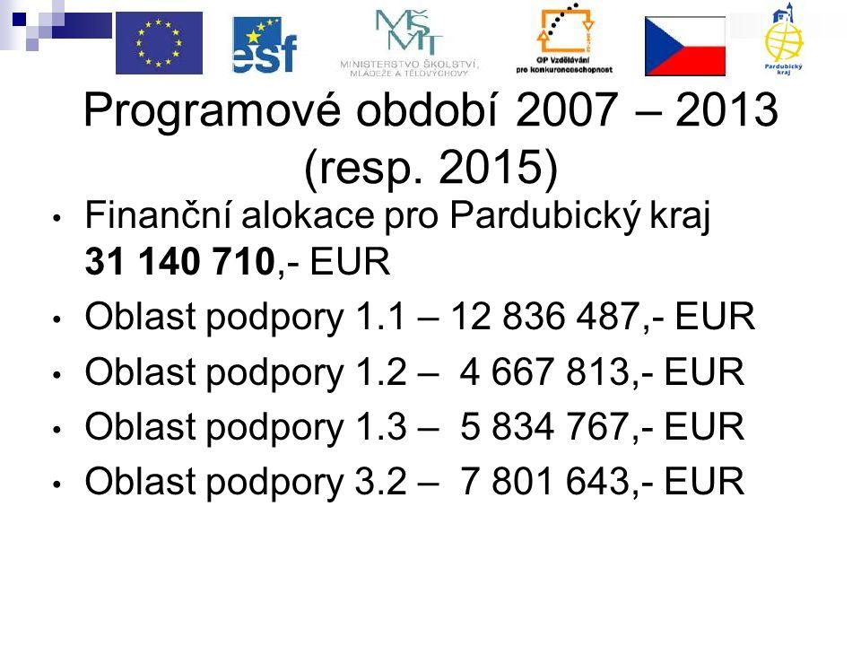 Programové období 2007 – 2013 (resp.
