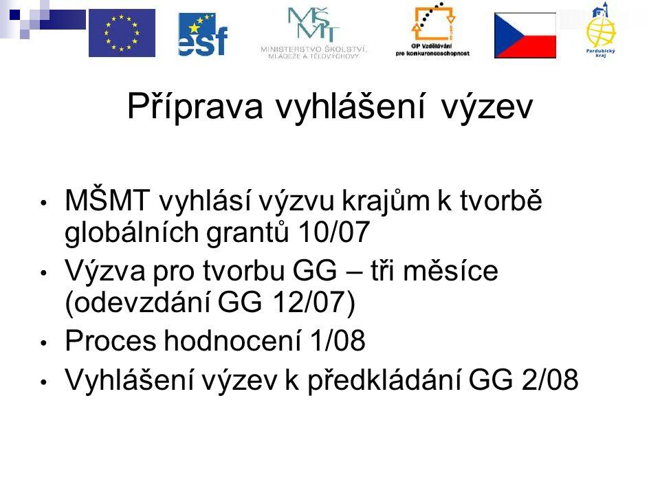 Příprava vyhlášení výzev MŠMT vyhlásí výzvu krajům k tvorbě globálních grantů 10/07 Výzva pro tvorbu GG – tři měsíce (odevzdání GG 12/07) Proces hodnocení 1/08 Vyhlášení výzev k předkládání GG 2/08