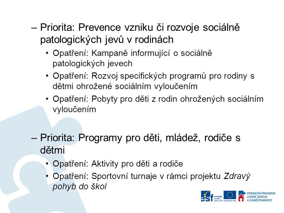 –Priorita: Prevence vzniku či rozvoje sociálně patologických jevů v rodinách Opatření: Kampaně informující o sociálně patologických jevech Opatření: Rozvoj specifických programů pro rodiny s dětmi ohrožené sociálním vyloučením Opatření: Pobyty pro děti z rodin ohrožených sociálním vyloučením –Priorita: Programy pro děti, mládež, rodiče s dětmi Opatření: Aktivity pro děti a rodiče Opatření: Sportovní turnaje v rámci projektu Zdravý pohyb do škol